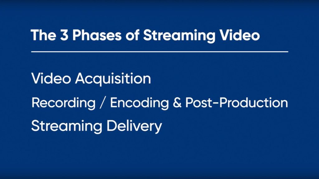 3 phases of video streaming